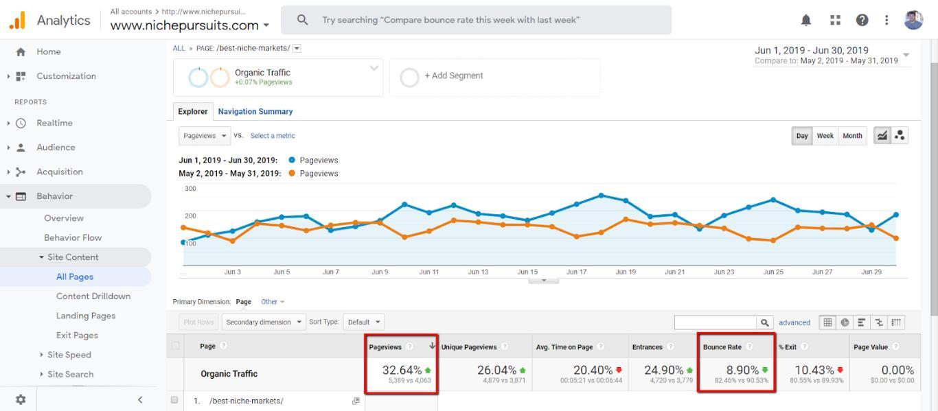 improved metrics for best niche markets