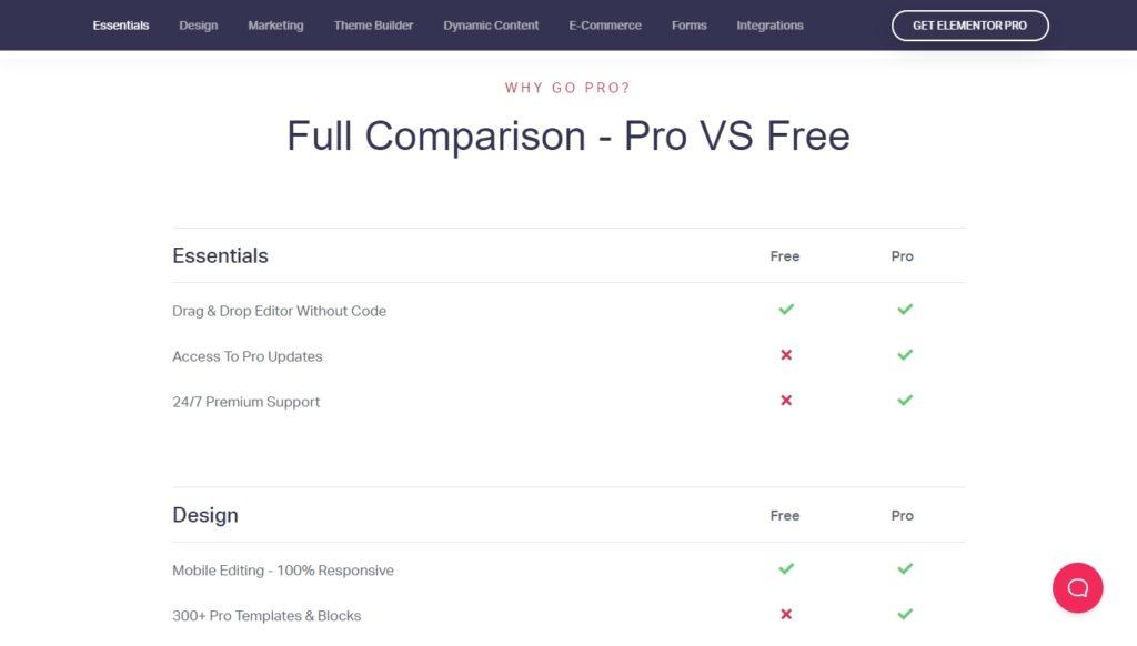elementor free vs pro comparisons