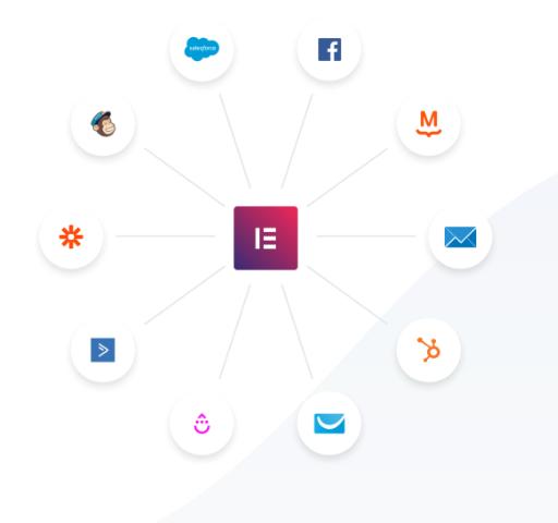 list of marketing apps integrations
