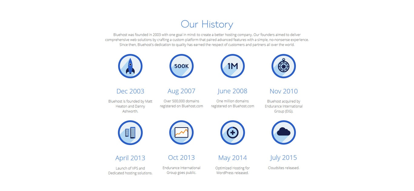 Bluehost history page on their website