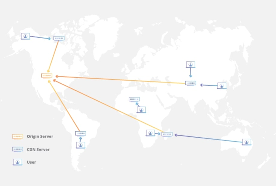 a map showing how cloudflare cdn works