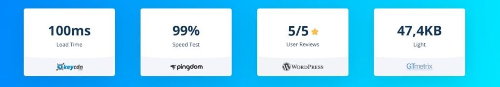 page builder framework features