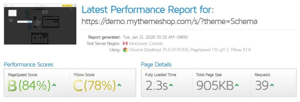 schema speedtest results
